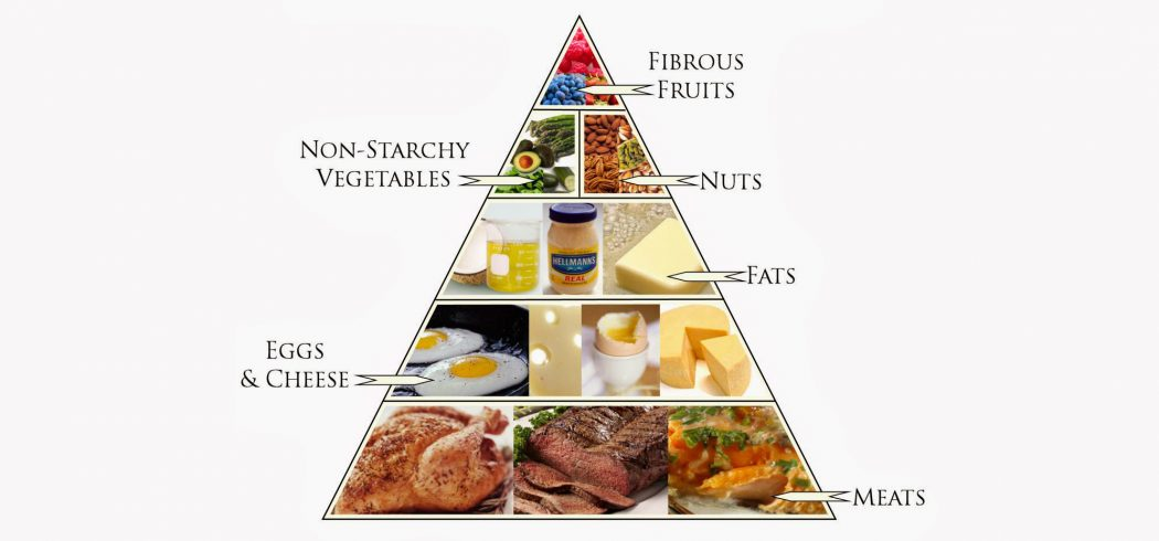 Low carbohydrate diets or commonly known as low carb diet, are dietary plans that forbid carbohydrate intake. Foods that are high in easily digestible carbs such as sugar, bread etc. are limited or replaced with foods that come with higher amount of fats and protein. Those foods are often meat, fish, eggs, nuts, seeds and shellfish. A low carb diet is usually used for losing weight. In addition, some of these diets may have health benefits not only for losing weight, but also for reducing risk factors connected with type 2 diabetes and metabolic syndrome. Once you understand why this diet is used by thousands of peoples we can go into deeper details. Diet Details You've probably understand by now that low carb diet limit the type and amount of carb intake. Carbohydrates are a type of calorie-providing macronutrient which is found in many foods and drinks. A study in 2016 over the low-carbohydrate diets classified diets with 50g of carbs on daily basis, which is les than 10% of total calories, as very low. You should know that carbs can be simple or complex. Furthermore, they can be classified as simple refined (table sugar), simple natural (lactose in milk) complex refined (white flour) and complex natural (whole grains or beans). Usual sources of naturally occurring carbs can be found in: grains, milk, seeds, nuts, beans, peas etc. Food producers also include refined carbs to processed foods in the form of white flour or sugar. We've mentioned a few examples of foods that contain refined carbs earlier in this article. Our bodies use carbs as its main fuel source. Complex carbs are broken into simple sugars during digestion. After that they are soaked up into our bloodstream, where they are commonly known as blood sugar, glucose. Mainly, natural complex carbs are digested slower and they have less effect on our blood sugar levels. Increasing blood sugar levels triggers the body to let out insulin. Then the insulin helps glucose enter to our body's cells. Our brain is using some part of the glucose for energy, fueling all of our activities. The extra glucose you get is generally stored in your liver, muscles and other cells which is converted into fat after a while. The main purpose of low carb diet is decreasing carb intake which lowers the insulin levels, that causes our body to burn stored fat for energy which will lead to weight loss. Health Benefits other than Weight Loss This kind of diet may help prevent or improve health conditions. It can help in metabolic syndrome, diabetes, high blood pressure and cardiovascular disease. As a matter of fact, almost any diet that helps you lose unwanted weight can lower or even reverse risk factors for cardiovascular disease and diabetes. Low carb diet might help you improve high-density lipoprotein or also known as HDL, cholesterol and triglyceride values slightly more than do moderate-carb diets. That may be the result of how many carbs you consume and also to the quality of your food choices. Keep in mind that lean protein (poultry, legumes and fish), healthy fats and unprocessed carbs are healthier choices. A research published in the Obesity Journal, concluded that there isn't enough evidence that low-carbohydrate diets give heart-healthy benefits. Tips for Low Carb Diet Don't go extremely hungry. Consume smaller meals and make sure you have protein included with every meal. Avoid going more than 5 hours without consuming some foods. Don't restrict your calorie intake. That will just force your metabolism to slow down. Increase the amount of fat and protein with your meal, especially breakfast. Increase your workout time. Boost the duration and intensity during your exercises. Try a different routine; add weight lifts in you are doing aerobics. And for those people who are just on a low carb diet, this is the perfect time to start working out. Make sure to drink more water ant other zero-carb drinks to enhance hydrolysis and to flush ketones. Avoid consuming easily digestible before bedtime. Eating will trigger insulin, which will prevent fat-burning while you sleep and you will add that extra sugar to your body fat. Start a diet journal. Make sure to write the time and the exact amount of what you eat. Get a good food count source and start writing everything you eat during the day. People often find helpful trying a different eating routine. For instance, try consuming a larger breakfast filled with more protein and a smaller dinner. Keep always in mind not to eat at least three hours before going to bed. Risk of Low-Carb Diet If you decide to go with this diet and drastically lower carb intake, you may experience different temporary health effects such as: Bad breath Headache Weakness Fatigue Muscle cramps In addition, some diets limit carb ingestion so much that in the long term they can lead in vitamin or mineral deficiencies, bone loss and gastrointestinal disturbances. That may increase risks of many chronic diseases. Because low carb diets doesn't give your body most of the necessaty nutrients, these diets aren't recommended to be a first choice when starting a weight loss plan. Lowering carb intake to les than 20 grams a day can lead in a process called ketosis. Ketosis occurs when your body doesn't have enough sugar for energy. Your body breaks down stored fat, making ketones to build up. Side effects of ketosis can include headache, mental and physical fatigue and nausea. Even in this day, it's not clear what kind of possible long-term health risks a low-carb diet may cause because most studies have lasted less than a year. Conclusion Most people who choose this type of diet are those who are stalled in the process of losing weight. However, don't worry, it happens to almost everyone. Your weight loss slows down or seems to struggle more and more with every day passed. If you choose to go with a low carb diet make sure to read and understand the whole article in order to avoid some unnecessary health effects. In addition, make sure not to reduce carb intake drastically. And always be patient with yourself because everyone loses weight at different rates.