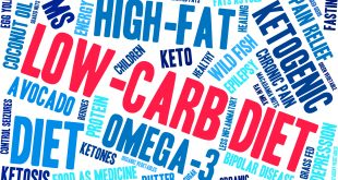 Low Carb Diet - Introduction and Weight Loss Tips
