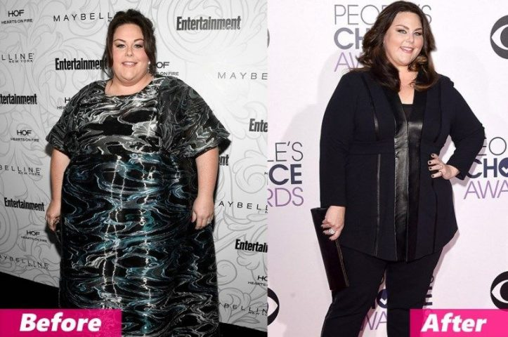 Chrissy Metz Weight Loss Plan