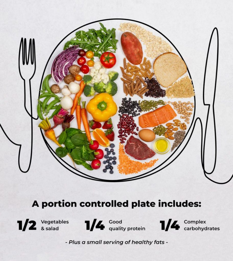 Portion size is more important than nutrition